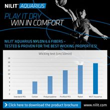 Nilit-Aquarius